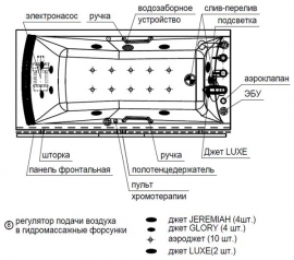 Гидромассаж Радомир Вега White